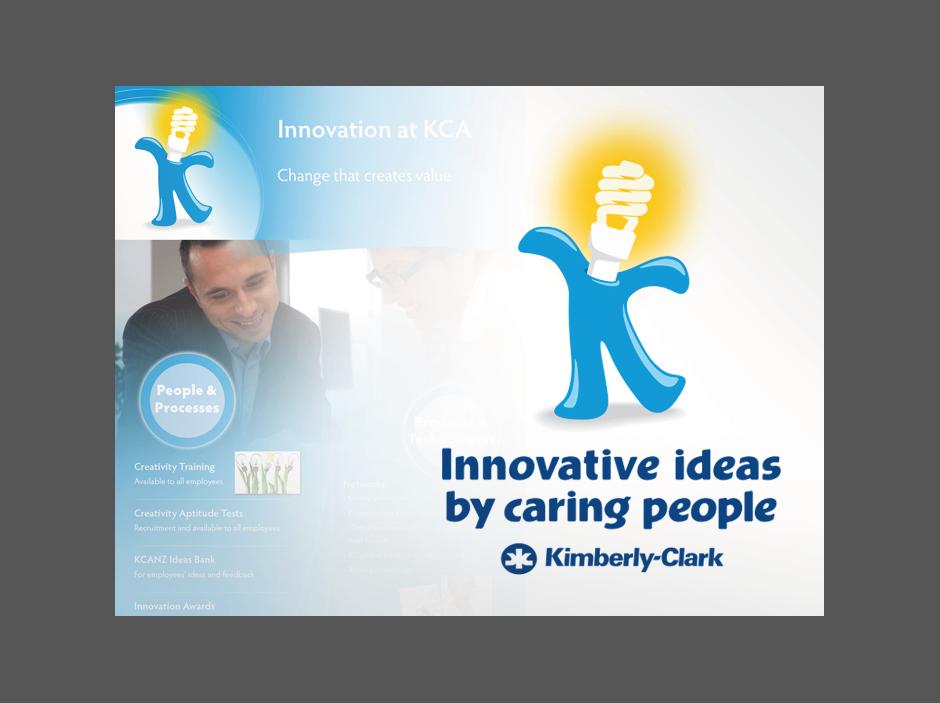 kca innovation